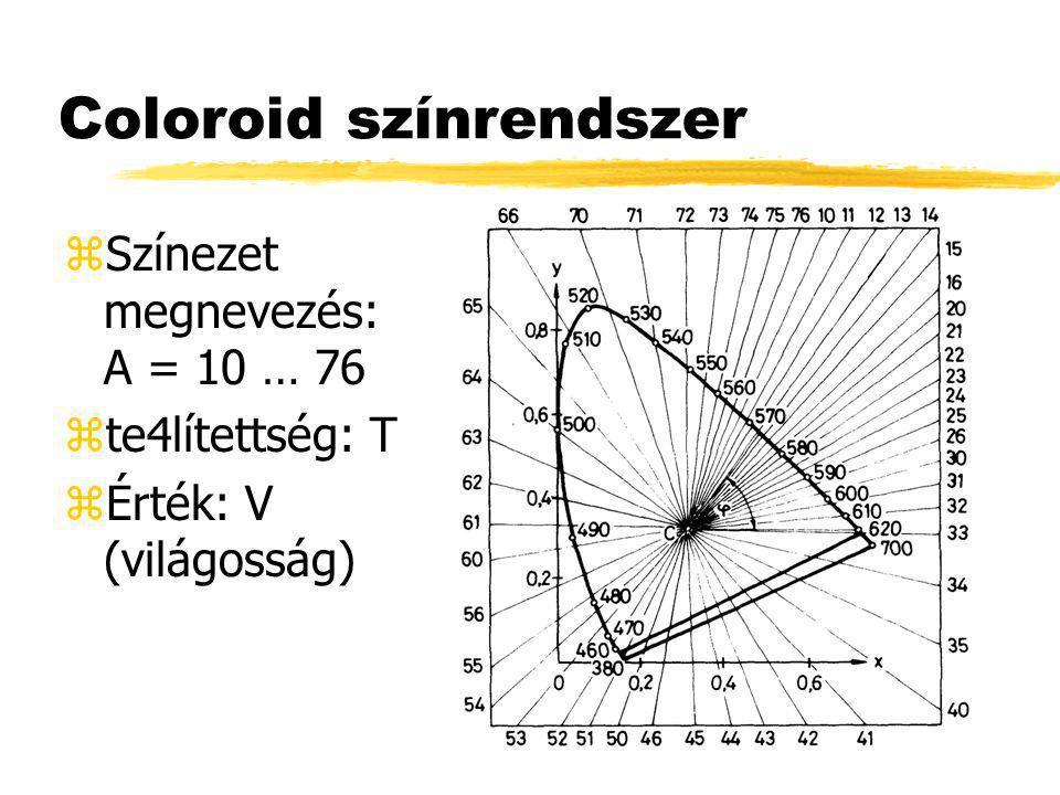 Coloroid színrendszer zSzínezet megnevezés: A = 10 … 76 zte4lítettség: T zÉrték: V (világosság)