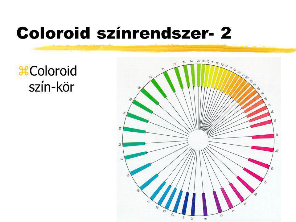 Coloroid színrendszer- 2 zColoroid szín-kör