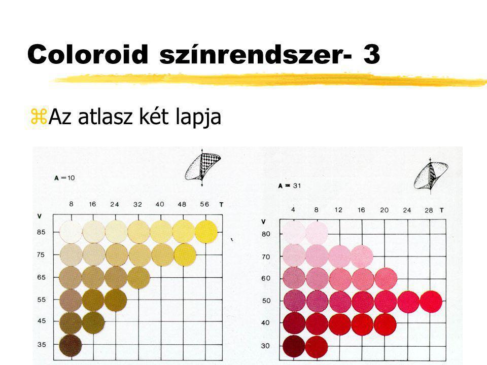 Coloroid színrendszer- 3 zAz atlasz két lapja
