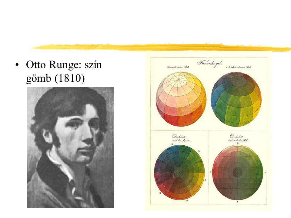 Korai színrendszerek- 5 zGoethe színköre, 1810
