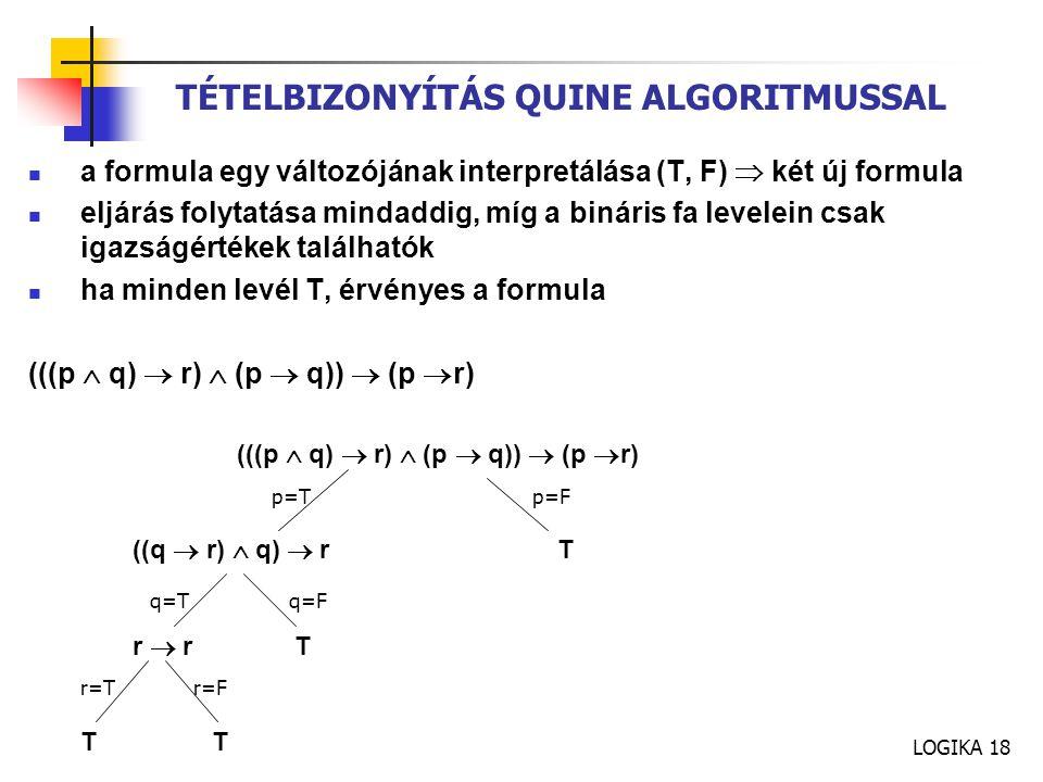 LOGIKA 18 TÉTELBIZONYÍTÁS QUINE ALGORITMUSSAL a formula egy változójának interpretálása (T, F)  két új formula eljárás folytatása mindaddig, míg a bi