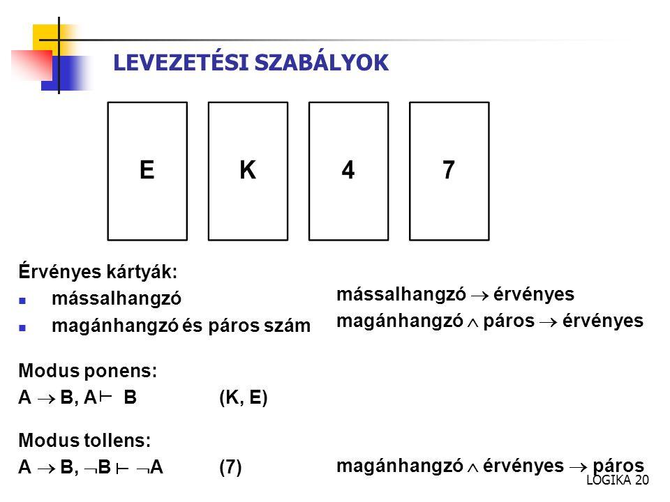 LOGIKA 20 LEVEZETÉSI SZABÁLYOK Érvényes kártyák: mássalhangzó magánhangzó és páros szám Modus ponens: A  B, A B(K, E) Modus tollens: A  B,  B  A(7