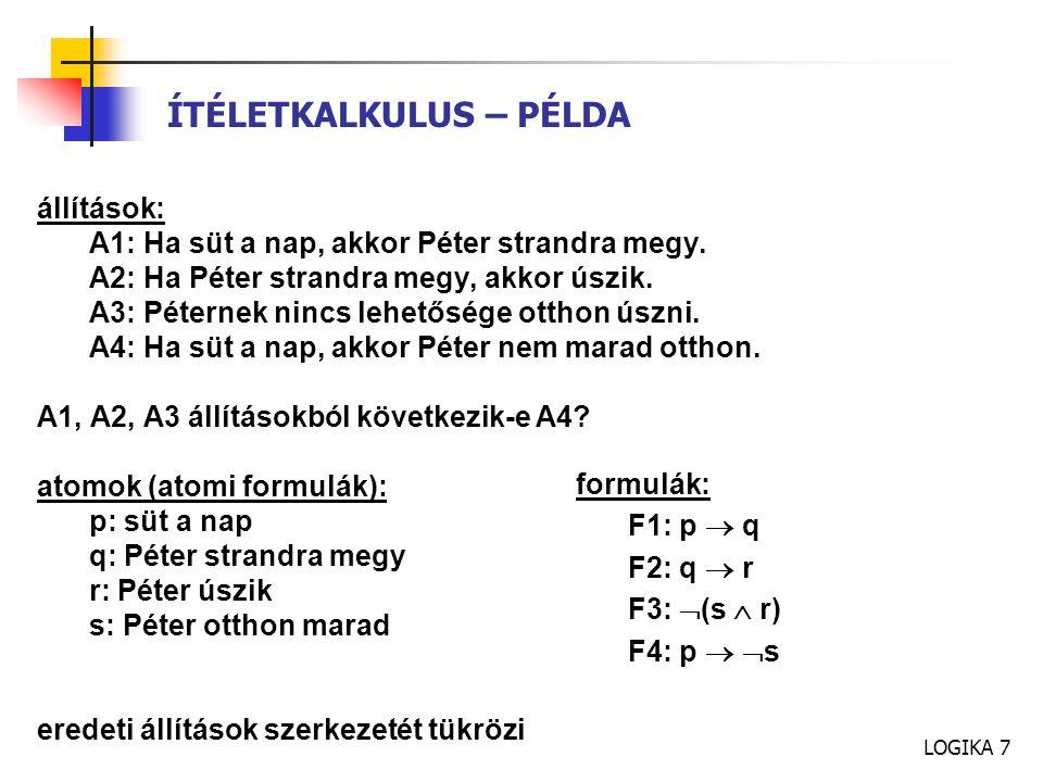 LOGIKA 7 ÍTÉLETKALKULUS – PÉLDA állítások: A1: Ha süt a nap, akkor Péter strandra megy. A2: Ha Péter strandra megy, akkor úszik. A3: Péternek nincs le