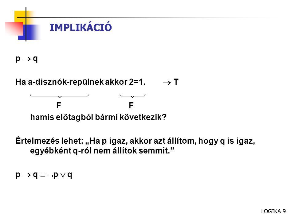 LOGIKA 10 FORMULÁK INTERPRETÁCIÓJA Formula: G: (p  q)  (r   s) Lehetséges interpretációk (összesen 2 4 ): I 1 : (p, q, r, s) = (T, T, F, F) I 2 : (p, q, r, s) = (F, T, T, F) G formula igazságértéke I 1 és I 2 interpretációban: G(I 1 ) = F G(I 2 ) = T I 2 interpretáció kielégíti G formulát, I 2 modellje G-nek