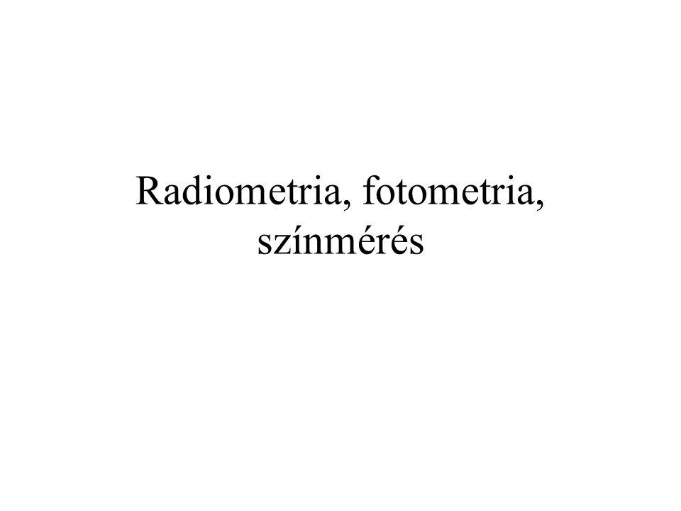 Radiometria, fotometria, színmérés