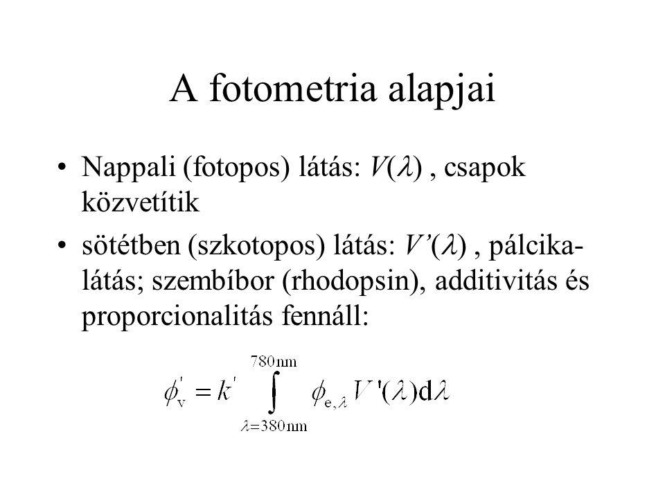 A fotometria alapjai Nappali (fotopos) látás: V( ), csapok közvetítik sötétben (szkotopos) látás: V'( ), pálcika- látás; szembíbor (rhodopsin), additivitás és proporcionalitás fennáll: