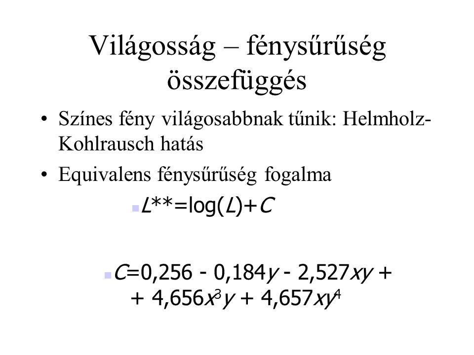 Világosság – fénysűrűség összefüggés Színes fény világosabbnak tűnik: Helmholz- Kohlrausch hatás Equivalens fénysűrűség fogalma L**=log(L)+C C=0,256 - 0,184y - 2,527xy + + 4,656x 3 y + 4,657xy 4