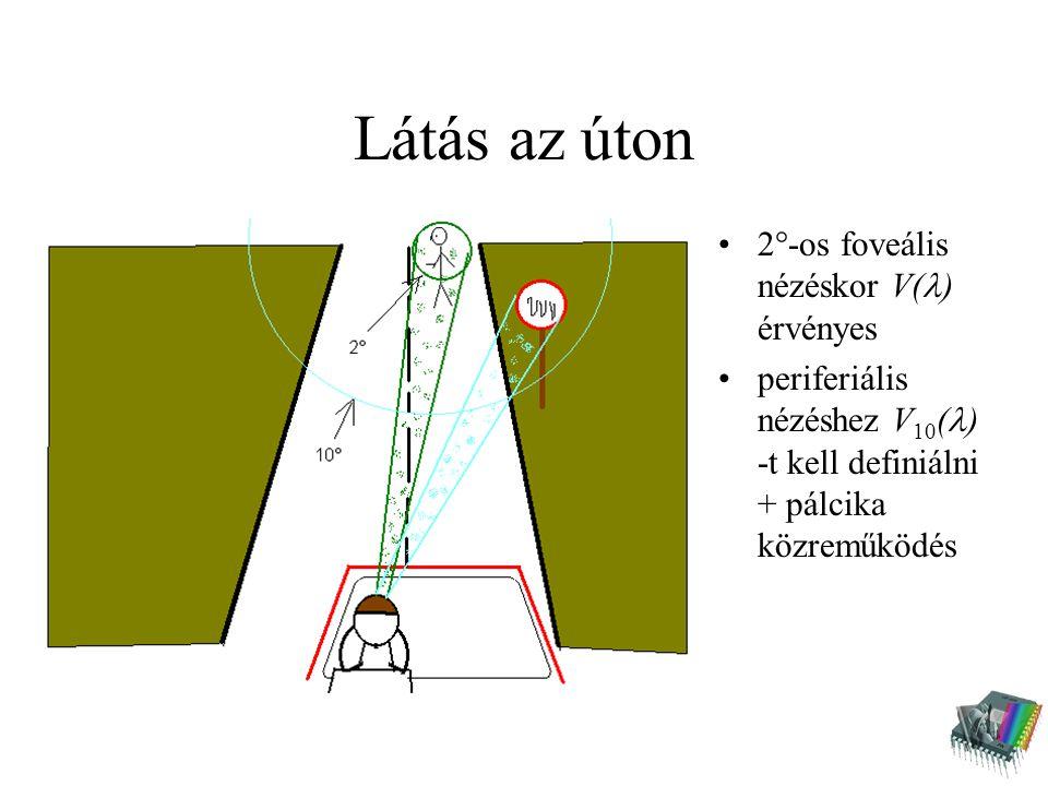 Látás az úton 2°-os foveális nézéskor V( ) érvényes periferiális nézéshez V 10 ( ) -t kell definiálni + pálcika közreműködés