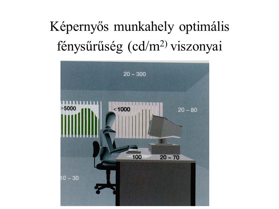 Képernyős munkahely optimális fénysűrűség (cd/m 2) viszonyai