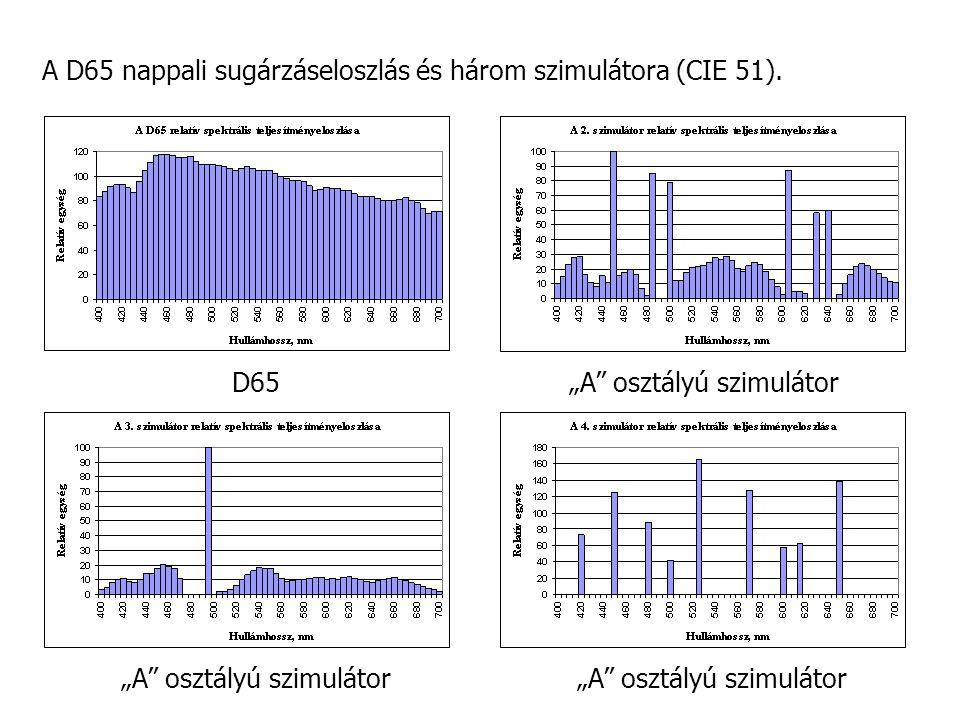 """""""A"""" osztályú szimulátor D65 A D65 nappali sugárzáseloszlás és három szimulátora (CIE 51)."""