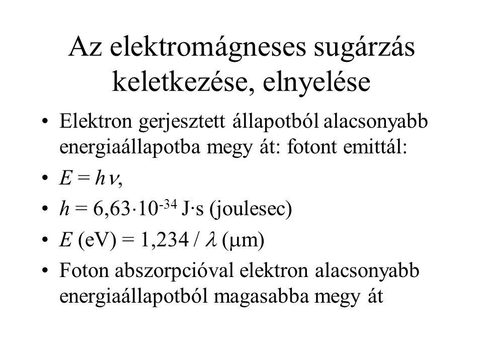 Az elektromágneses sugárzás keletkezése, elnyelése Elektron gerjesztett állapotból alacsonyabb energiaállapotba megy át: fotont emittál: E = h, h = 6,
