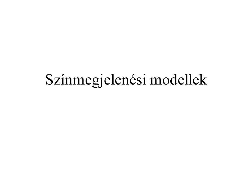 Színmegjelenési modellek