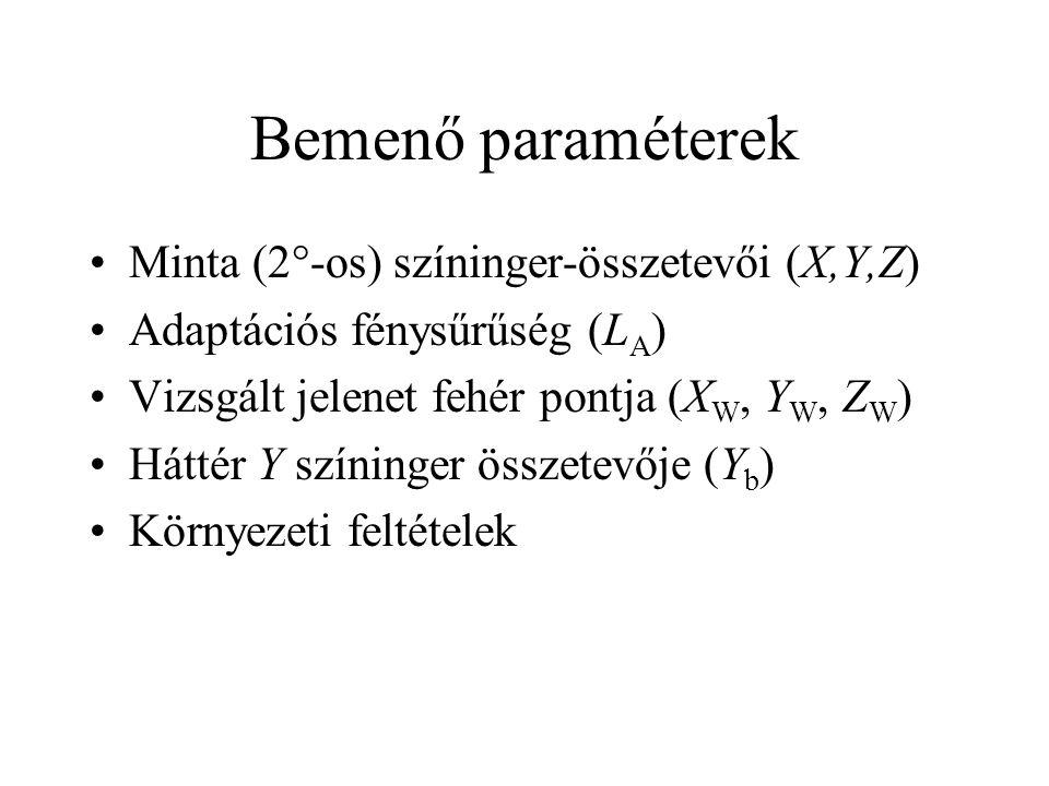 Bemenő paraméterek Minta (2°-os) színinger-összetevői (X,Y,Z) Adaptációs fénysűrűség (L A ) Vizsgált jelenet fehér pontja (X W, Y W, Z W ) Háttér Y sz