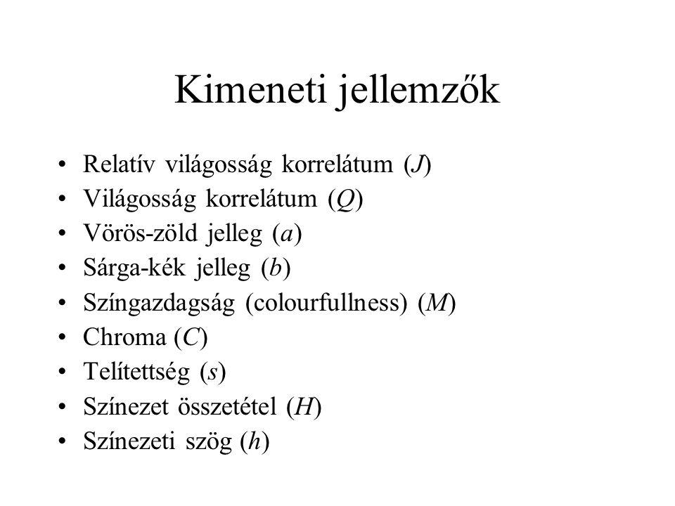 Kimeneti jellemzők Relatív világosság korrelátum (J) Világosság korrelátum (Q) Vörös-zöld jelleg (a) Sárga-kék jelleg (b) Színgazdagság (colourfullnes