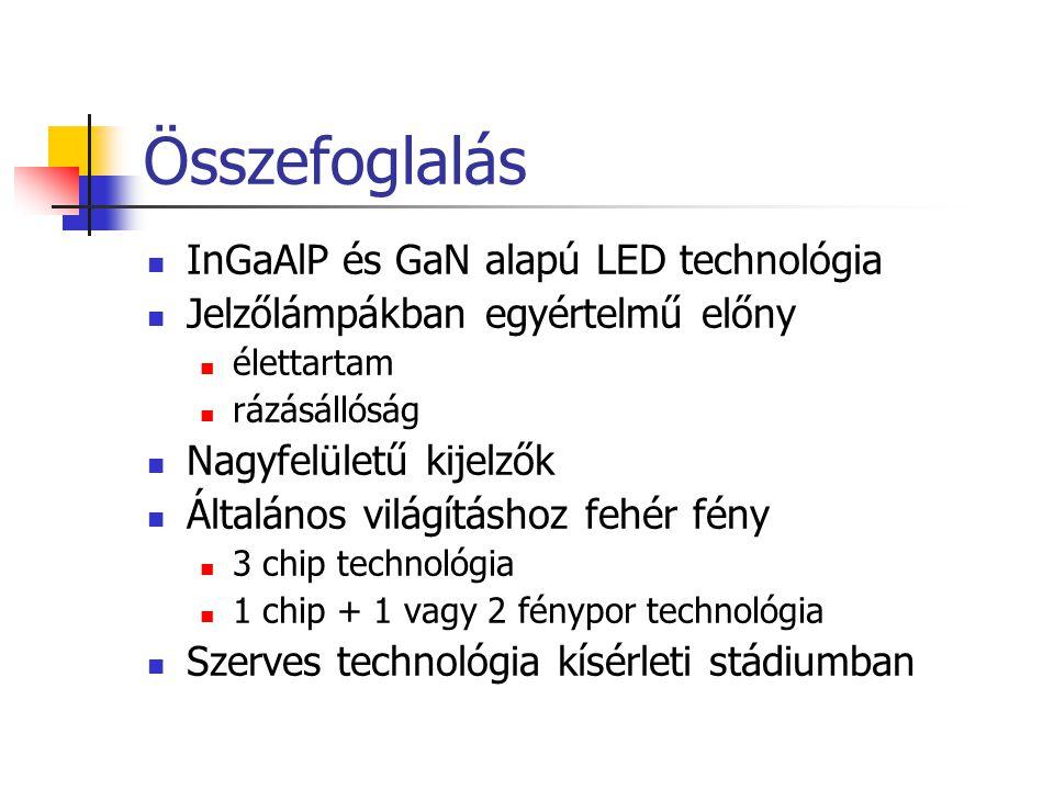 Összefoglalás InGaAlP és GaN alapú LED technológia Jelzőlámpákban egyértelmű előny élettartam rázásállóság Nagyfelületű kijelzők Általános világításho