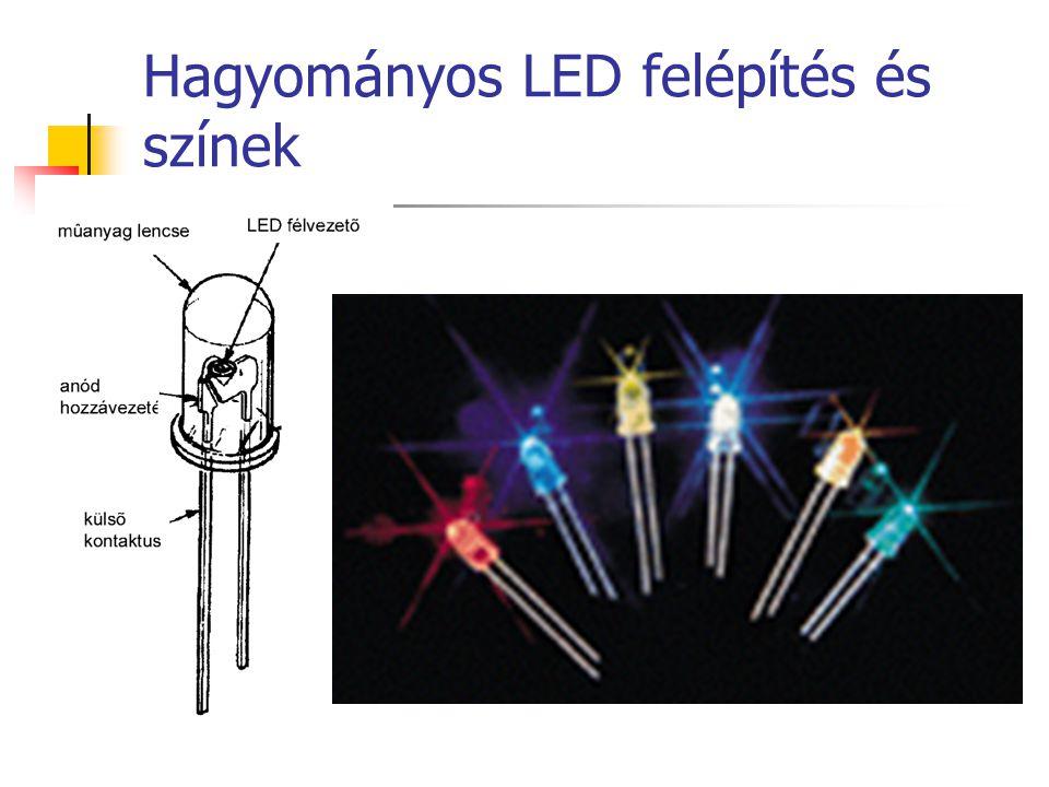 Hagyományos LED felépítés és színek