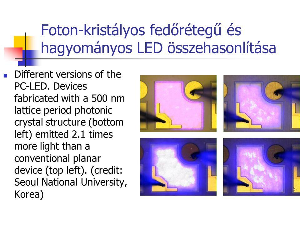 Foton-kristályos fedőrétegű és hagyományos LED összehasonlítása Different versions of the PC-LED. Devices fabricated with a 500 nm lattice period phot