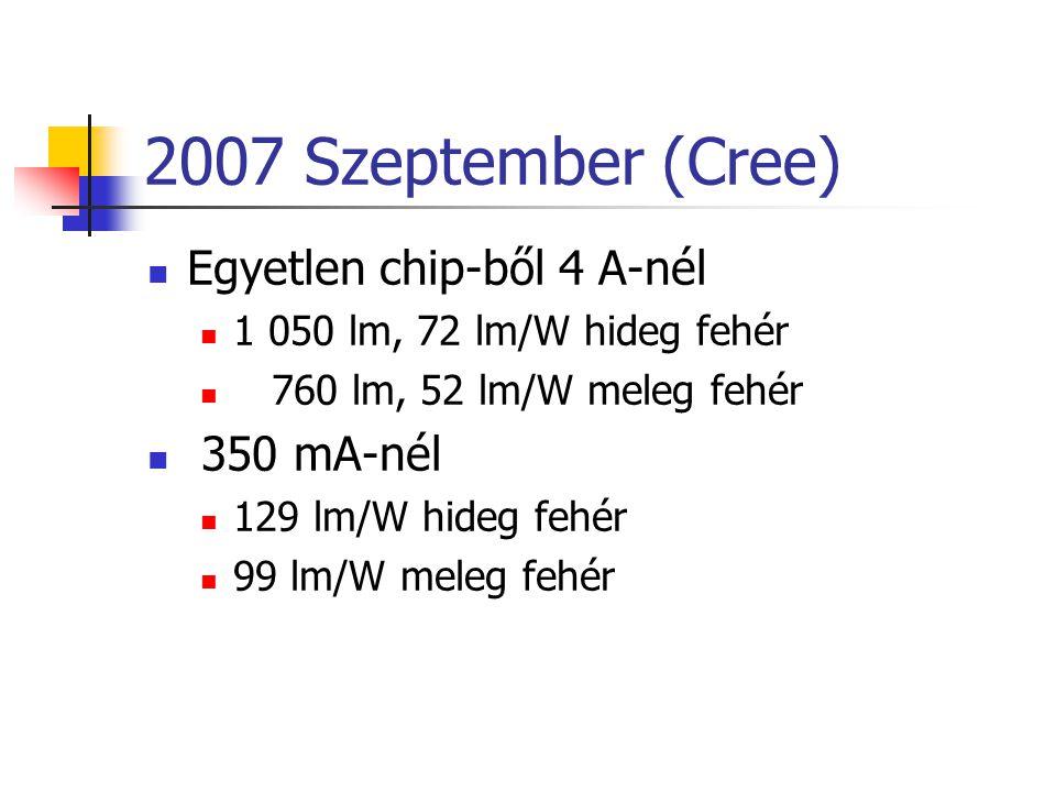 2007 Szeptember (Cree) Egyetlen chip-ből 4 A-nél 1 050 lm, 72 lm/W hideg fehér 760 lm, 52 lm/W meleg fehér 350 mA-nél 129 lm/W hideg fehér 99 lm/W mel