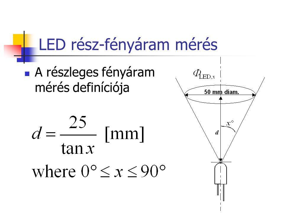 LED rész-fényáram mérés A részleges fényáram mérés definíciója