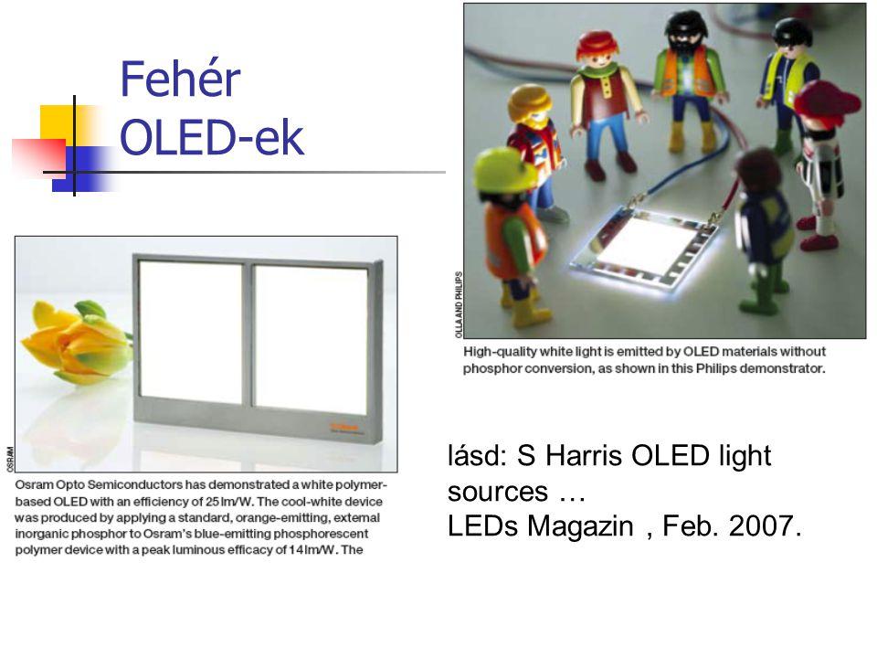 3. generációs LED etalon