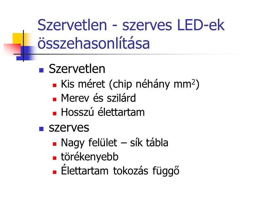 Szervetlen - szerves LED-ek összehasonlítása Szervetlen Kis méret (chip néhány mm 2 ) Merev és szilárd Hosszú élettartam szerves Nagy felület – sík tá