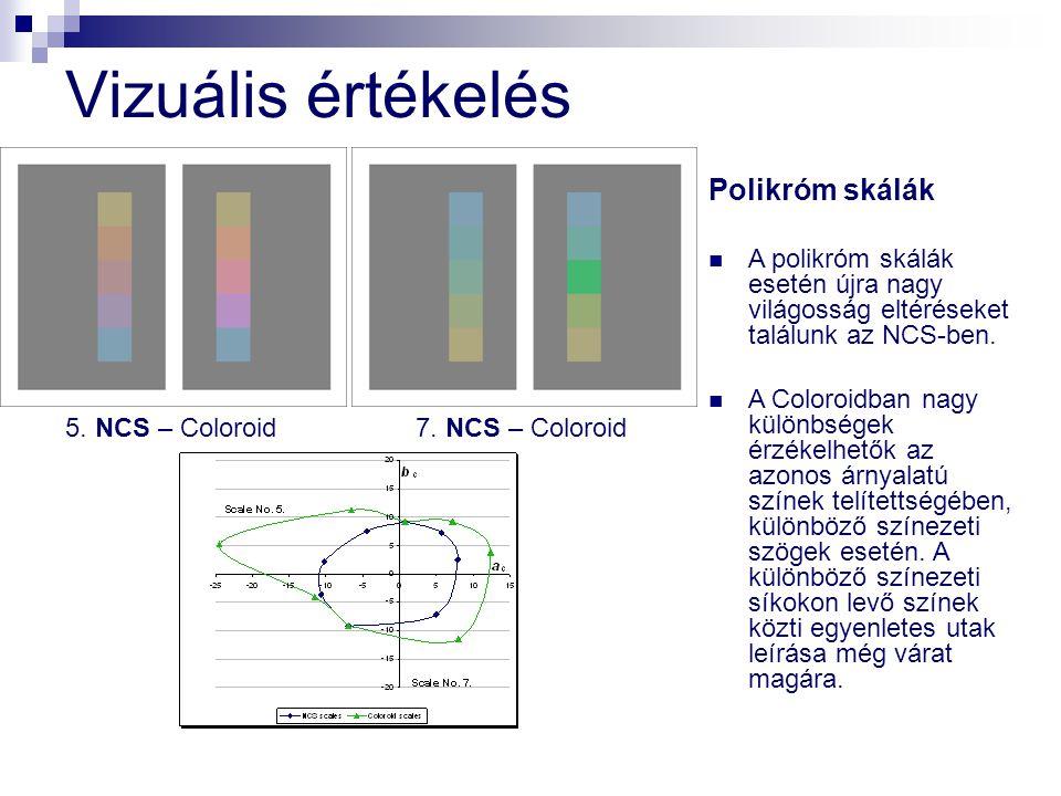 Vizuális értékelés 7. NCS – Coloroid5. NCS – Coloroid Polikróm skálák A polikróm skálák esetén újra nagy világosság eltéréseket találunk az NCS-ben. A