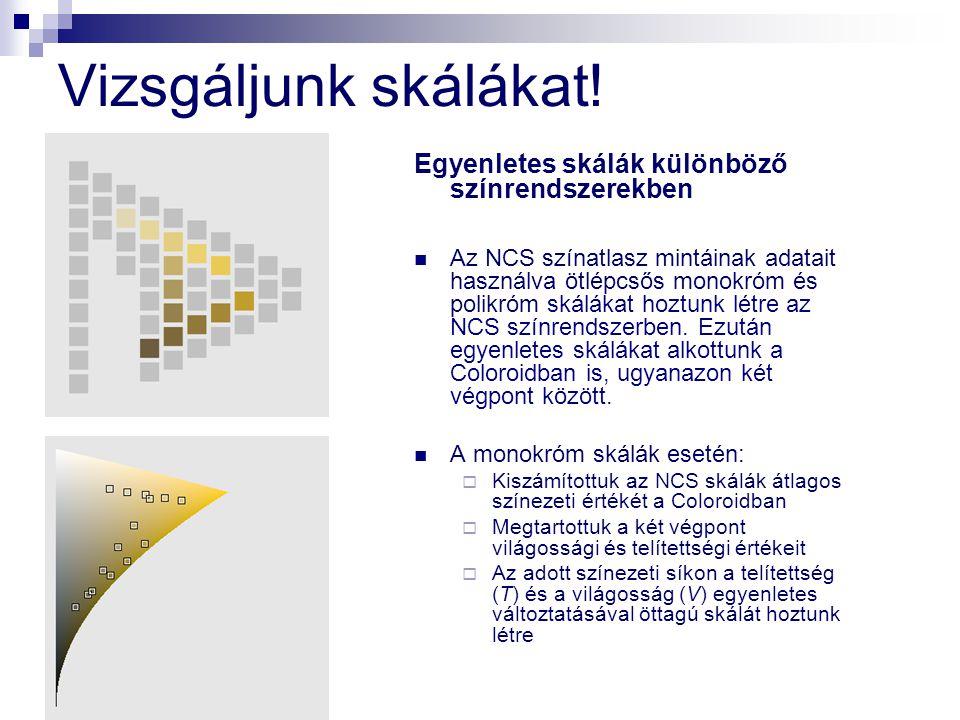 Vizsgáljunk skálákat! Egyenletes skálák különböző színrendszerekben Az NCS színatlasz mintáinak adatait használva ötlépcsős monokróm és polikróm skálá