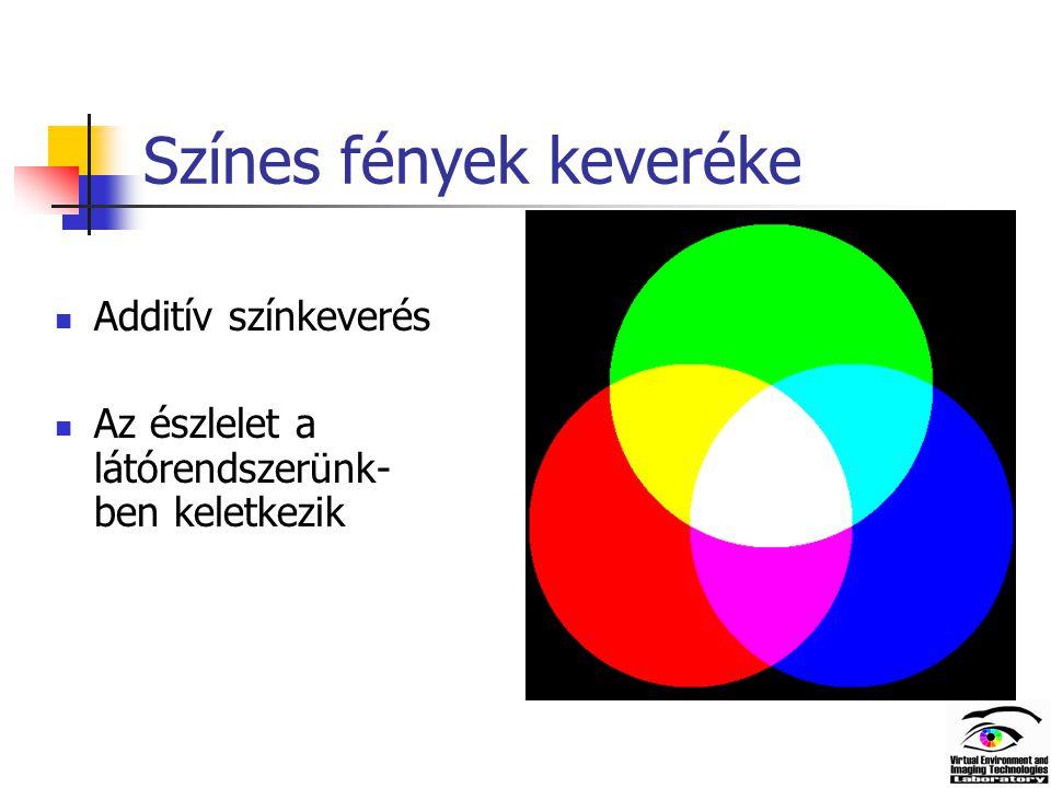 Színes fények keveréke Additív színkeverés Az észlelet a látórendszerünk- ben keletkezik