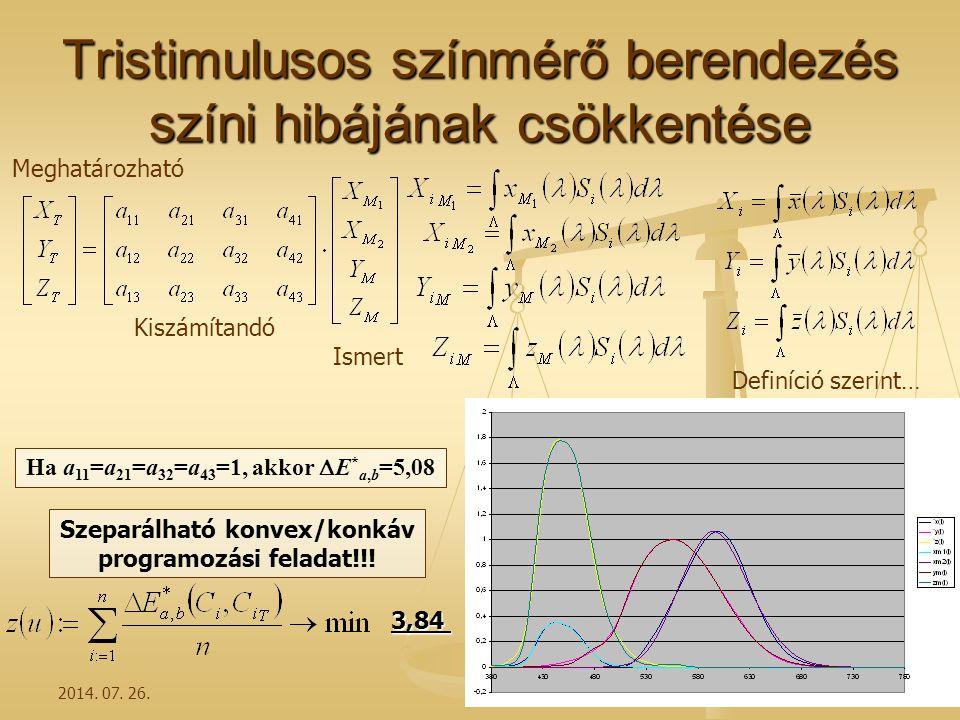 2014. 07. 26.4 Tristimulusos színmérő berendezés színi hibájának csökkentése Ismert Definíció szerint… Kiszámítandó Meghatározható 3,84 Szeparálható k
