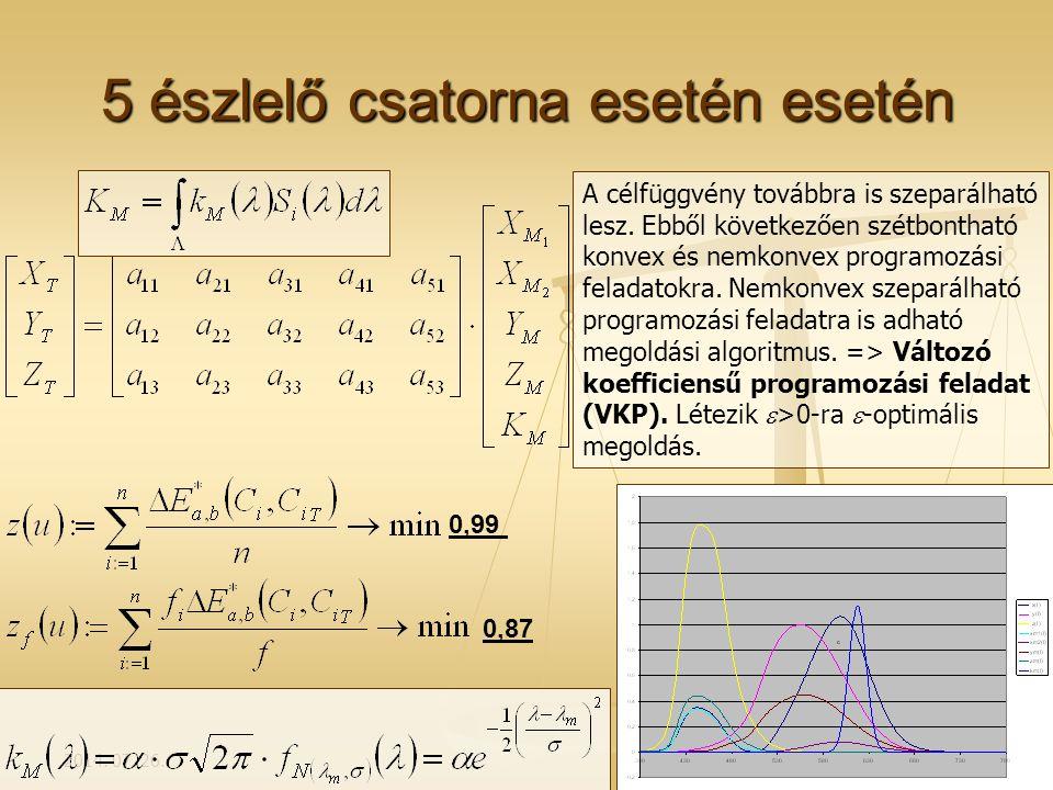 2014. 07. 26.6 5 észlelő csatorna esetén esetén 0,99 0,87 A célfüggvény továbbra is szeparálható lesz. Ebből következően szétbontható konvex és nemkon