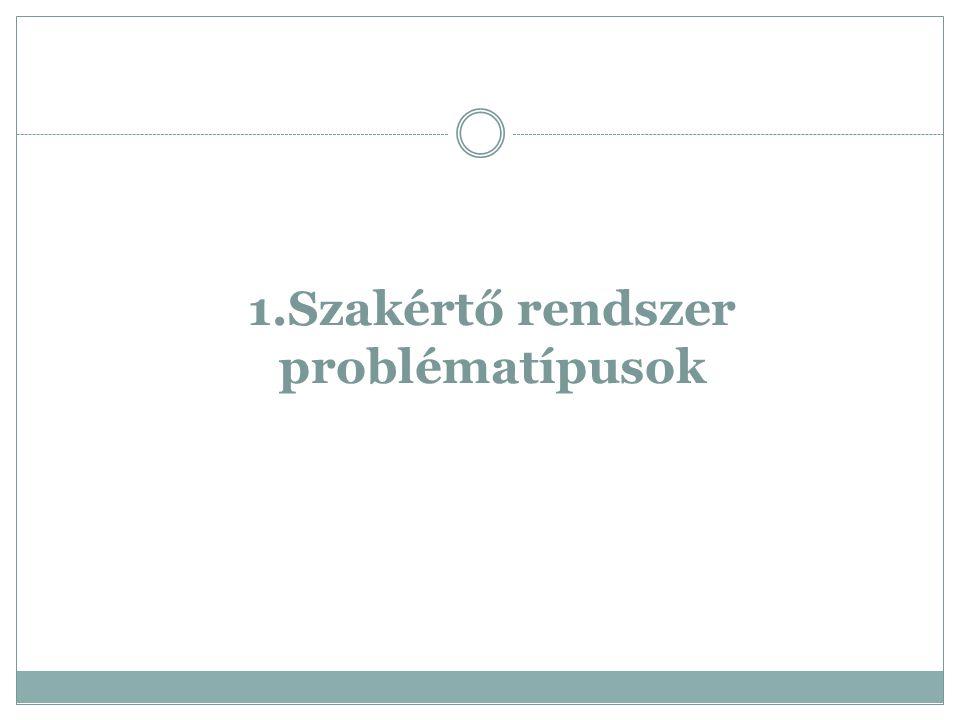 1.Szakértő rendszer problématípusok