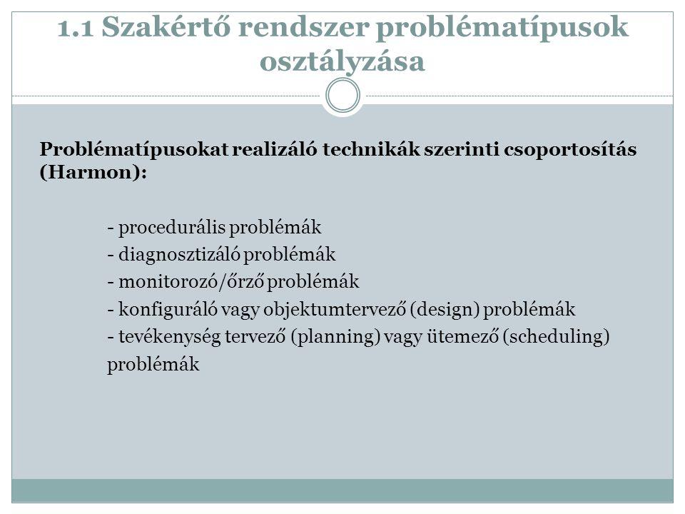 Problématípusokat realizáló technikák szerinti csoportosítás (Harmon): - procedurális problémák - diagnosztizáló problémák - monitorozó/őrző problémák - konfiguráló vagy objektumtervező (design) problémák - tevékenység tervező (planning) vagy ütemező (scheduling) problémák 1.1 Szakértő rendszer problématípusok osztályzása