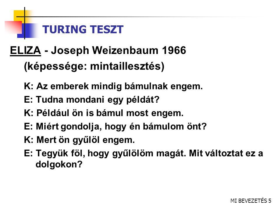 MI BEVEZETÉS 5 TURING TESZT ELIZA - Joseph Weizenbaum 1966 (képessége: mintaillesztés) K: Az emberek mindig bámulnak engem. E: Tudna mondani egy példá