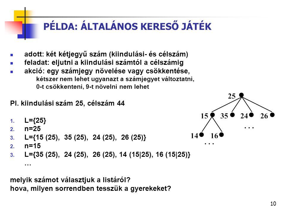 10 PÉLDA: ÁLTALÁNOS KERESŐ JÁTÉK adott: két kétjegyű szám (kiindulási- és célszám) feladat: eljutni a kiindulási számtól a célszámig akció: egy számjegy növelése vagy csökkentése, kétszer nem lehet ugyanazt a számjegyet változtatni, 0-t csökkenteni, 9-t növelni nem lehet Pl.