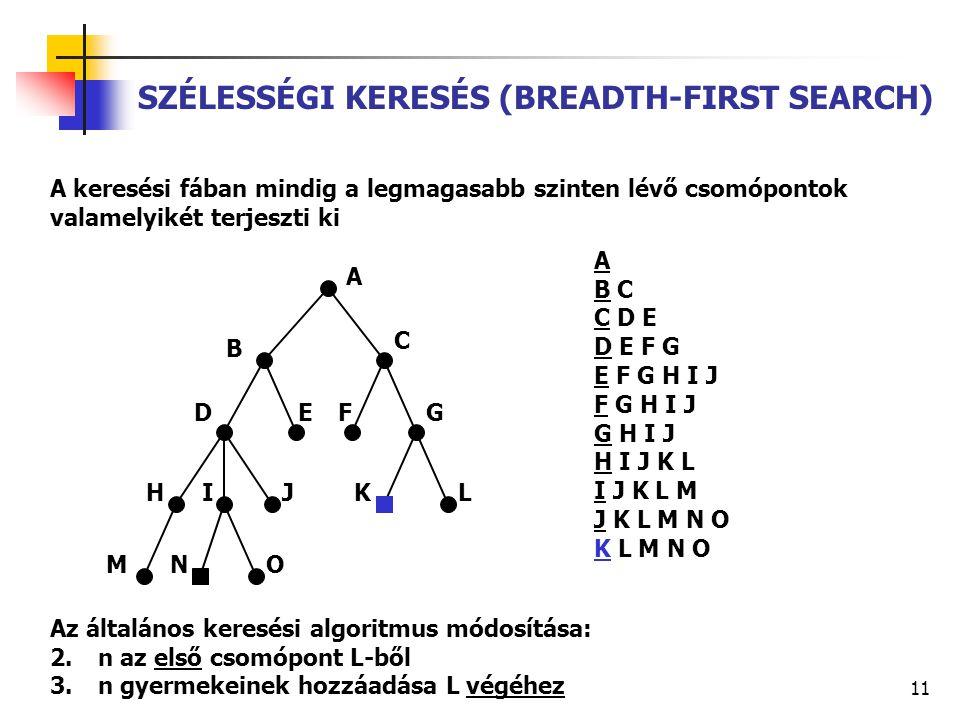 11 SZÉLESSÉGI KERESÉS (BREADTH-FIRST SEARCH) A keresési fában mindig a legmagasabb szinten lévő csomópontok valamelyikét terjeszti ki A C B FED KJIH G ONM L A B C C D E D E F G E F G H I J F G H I J G H I J H I J K L I J K L M J K L M N O K L M N O Az általános keresési algoritmus módosítása: 2.n az első csomópont L-ből 3.n gyermekeinek hozzáadása L végéhez