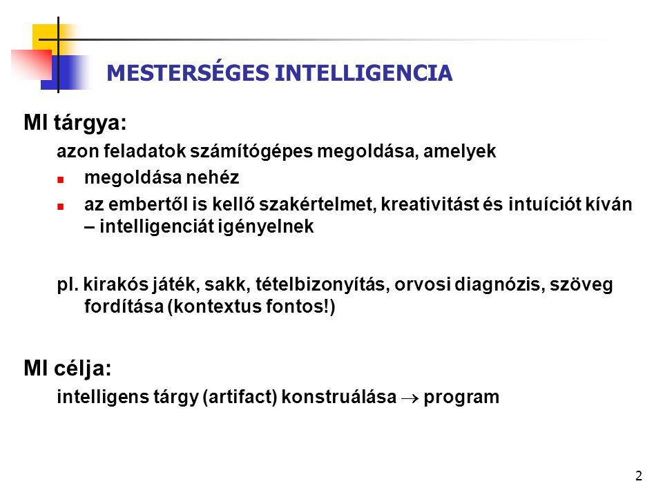 2 MESTERSÉGES INTELLIGENCIA MI tárgya: azon feladatok számítógépes megoldása, amelyek megoldása nehéz az embertől is kellő szakértelmet, kreativitást és intuíciót kíván – intelligenciát igényelnek pl.