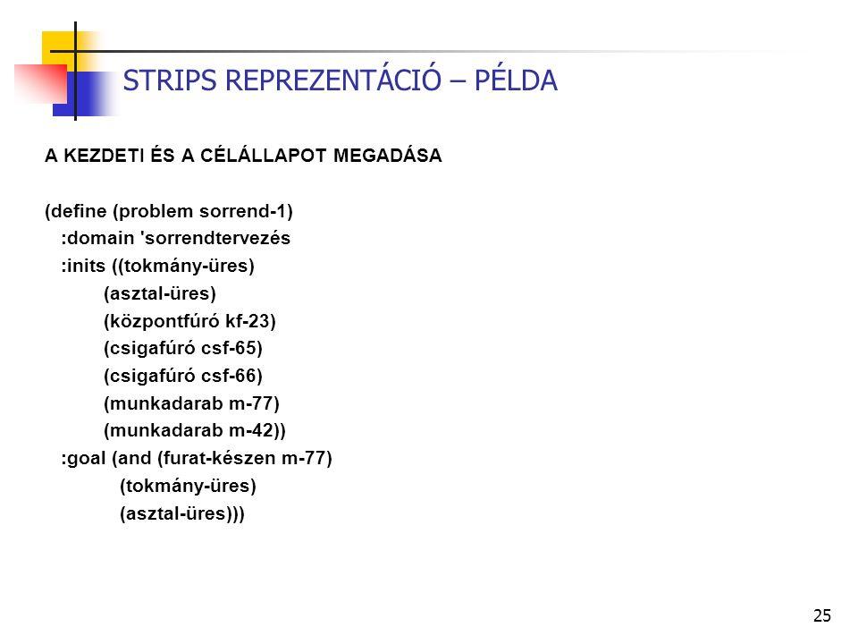 25 STRIPS REPREZENTÁCIÓ – PÉLDA A KEZDETI ÉS A CÉLÁLLAPOT MEGADÁSA (define (problem sorrend-1) :domain sorrendtervezés :inits ((tokmány-üres) (asztal-üres) (központfúró kf-23) (csigafúró csf-65) (csigafúró csf-66) (munkadarab m-77) (munkadarab m-42)) :goal (and (furat-készen m-77) (tokmány-üres) (asztal-üres)))