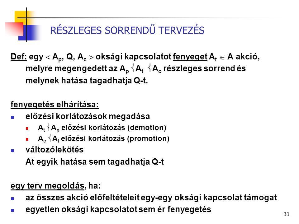 31 RÉSZLEGES SORRENDŰ TERVEZÉS Def: egy  A p, Q, A c  oksági kapcsolatot fenyeget A t  A akció, melyre megengedett az A p  A t  A c részleges sorrend és melynek hatása tagadhatja Q-t.