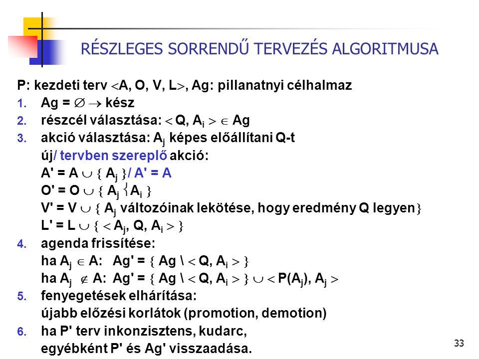 33 RÉSZLEGES SORRENDŰ TERVEZÉS ALGORITMUSA P: kezdeti terv  A, O, V, L , Ag: pillanatnyi célhalmaz 1. Ag =   kész 2. részcél választása:  Q, A i