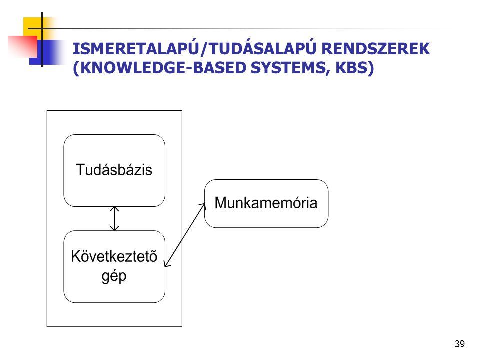 39 ISMERETALAPÚ/TUDÁSALAPÚ RENDSZEREK (KNOWLEDGE-BASED SYSTEMS, KBS)