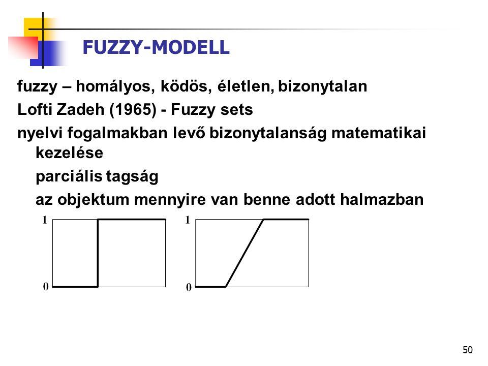 50 FUZZY-MODELL fuzzy – homályos, ködös, életlen, bizonytalan Lofti Zadeh (1965) - Fuzzy sets nyelvi fogalmakban levő bizonytalanság matematikai kezelése parciális tagság az objektum mennyire van benne adott halmazban