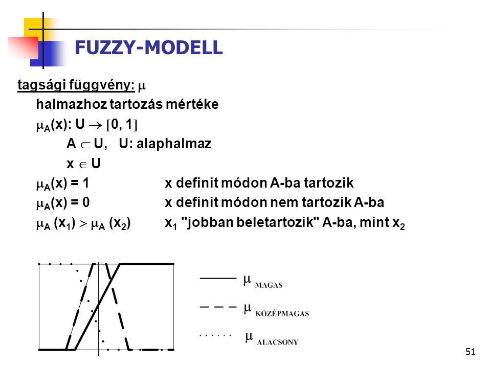 51 FUZZY-MODELL tagsági függvény:  halmazhoz tartozás mértéke  A (x): U   0, 1  A  U, U: alaphalmaz x  U  A (x) = 1x definit módon A-ba tartozik  A (x) = 0x definit módon nem tartozik A-ba  A (x 1 )   A (x 2 )x 1 jobban beletartozik A-ba, mint x 2