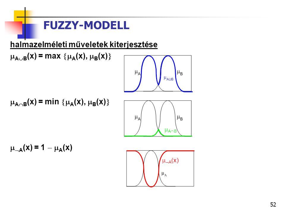 52 FUZZY-MODELL halmazelméleti műveletek kiterjesztése  A  B (x) = max  A (x),  B (x)   A  B (x) = min  A (x),  B (x)    A (x) = 1   A (x) ABAB   A (x)