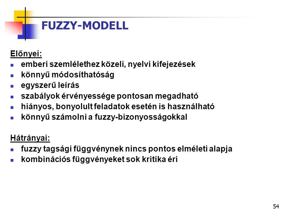 54 FUZZY-MODELL Előnyei: emberi szemlélethez közeli, nyelvi kifejezések könnyű módosíthatóság egyszerű leírás szabályok érvényessége pontosan megadható hiányos, bonyolult feladatok esetén is használható könnyű számolni a fuzzy-bizonyosságokkal Hátrányai: fuzzy tagsági függvénynek nincs pontos elméleti alapja kombinációs függvényeket sok kritika éri