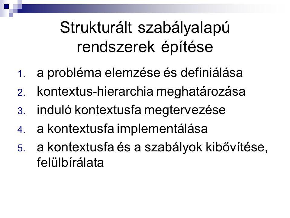 Strukturált szabályalapú rendszerek építése 1. a probléma elemzése és definiálása 2. kontextus-hierarchia meghatározása 3. induló kontextusfa megterve