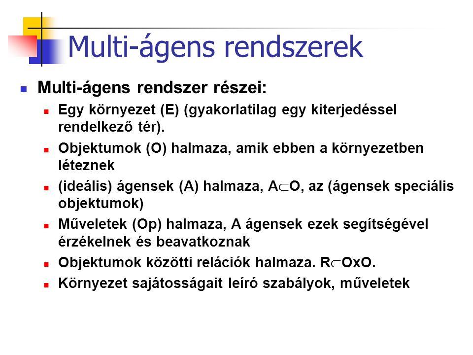 Multi-ágens rendszerek Multi-ágens rendszer részei: Egy környezet (E) (gyakorlatilag egy kiterjedéssel rendelkező tér). Objektumok (O) halmaza, amik e