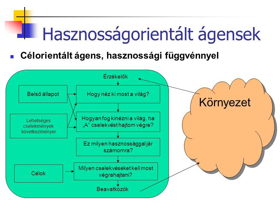 Hasznosságorientált ágensek Célorientált ágens, hasznossági függvénnyel Környezet Érzékelők Beavatkozók Hogy néz ki most a világ? Milyen cselekvéseket