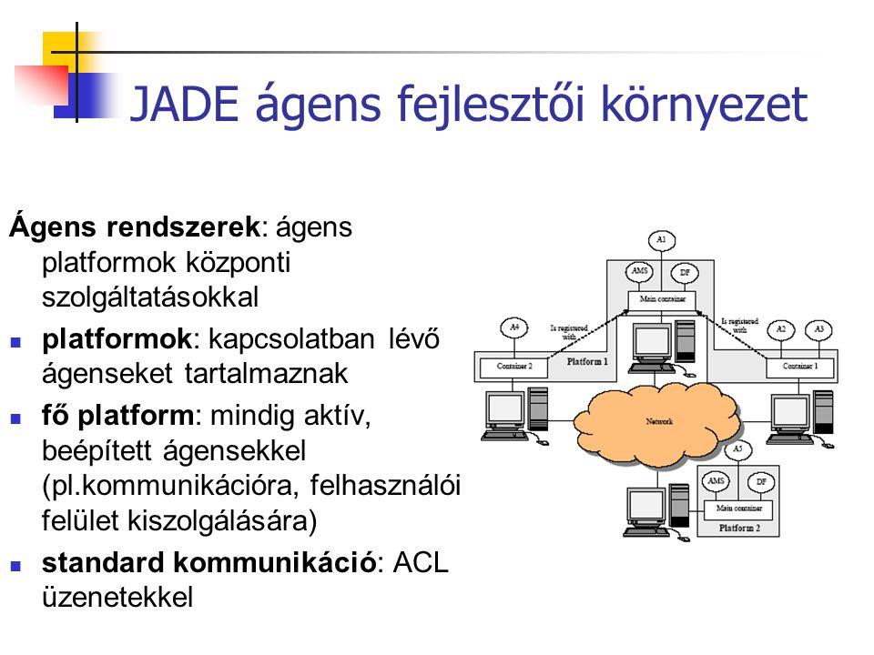Ágens rendszerek: ágens platformok központi szolgáltatásokkal platformok: kapcsolatban lévő ágenseket tartalmaznak fő platform: mindig aktív, beépítet