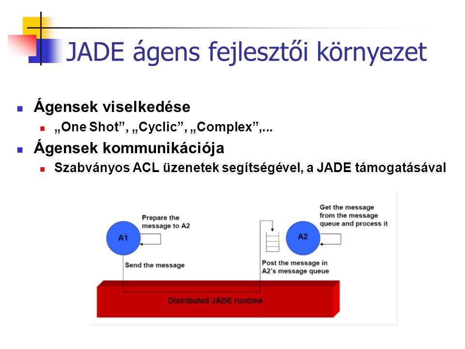 """JADE ágens fejlesztői környezet Ágensek viselkedése """"One Shot"""", """"Cyclic"""", """"Complex"""",... Ágensek kommunikációja Szabványos ACL üzenetek segítségével, a"""