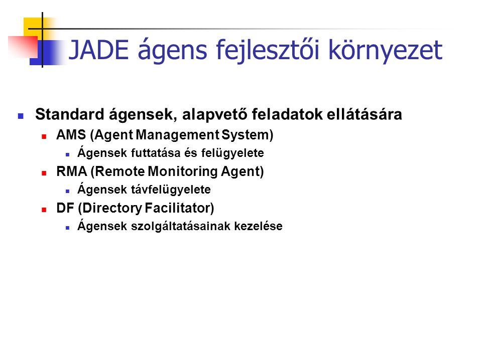 Standard ágensek, alapvető feladatok ellátására AMS (Agent Management System) Ágensek futtatása és felügyelete RMA (Remote Monitoring Agent) Ágensek t